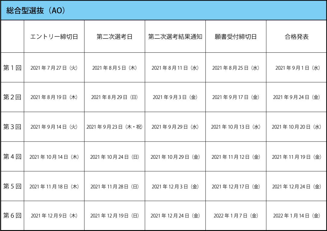 試験日程 総合型選抜(AO)