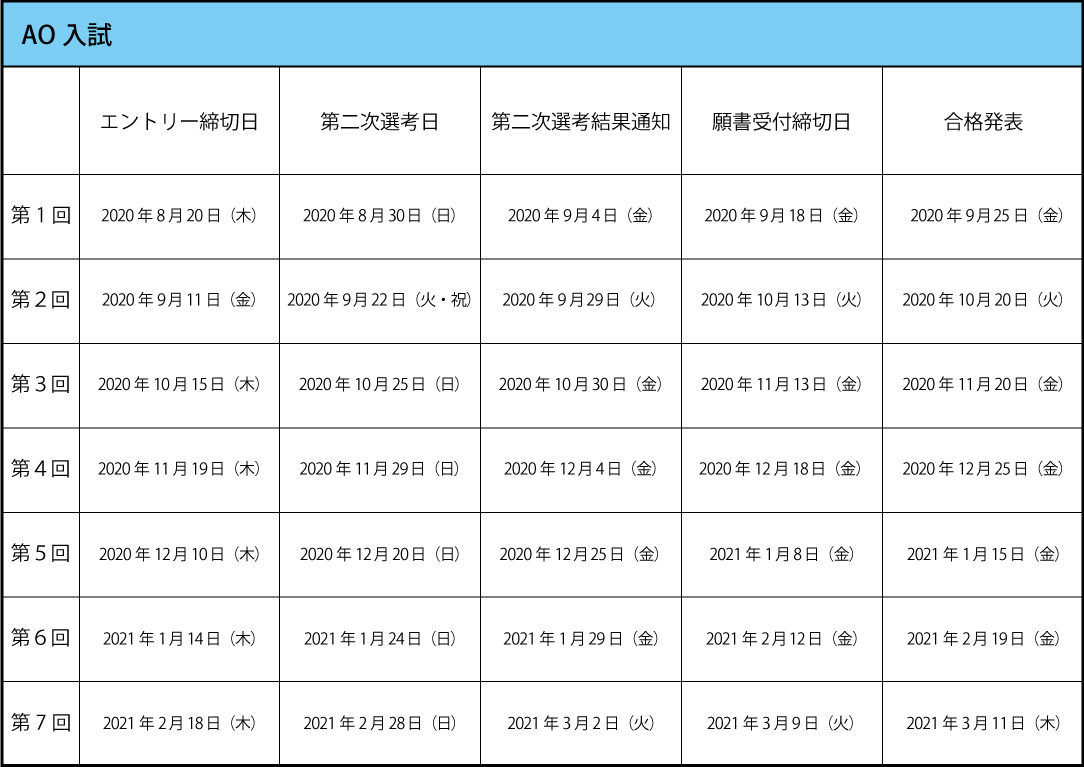 試験日程 AO入試